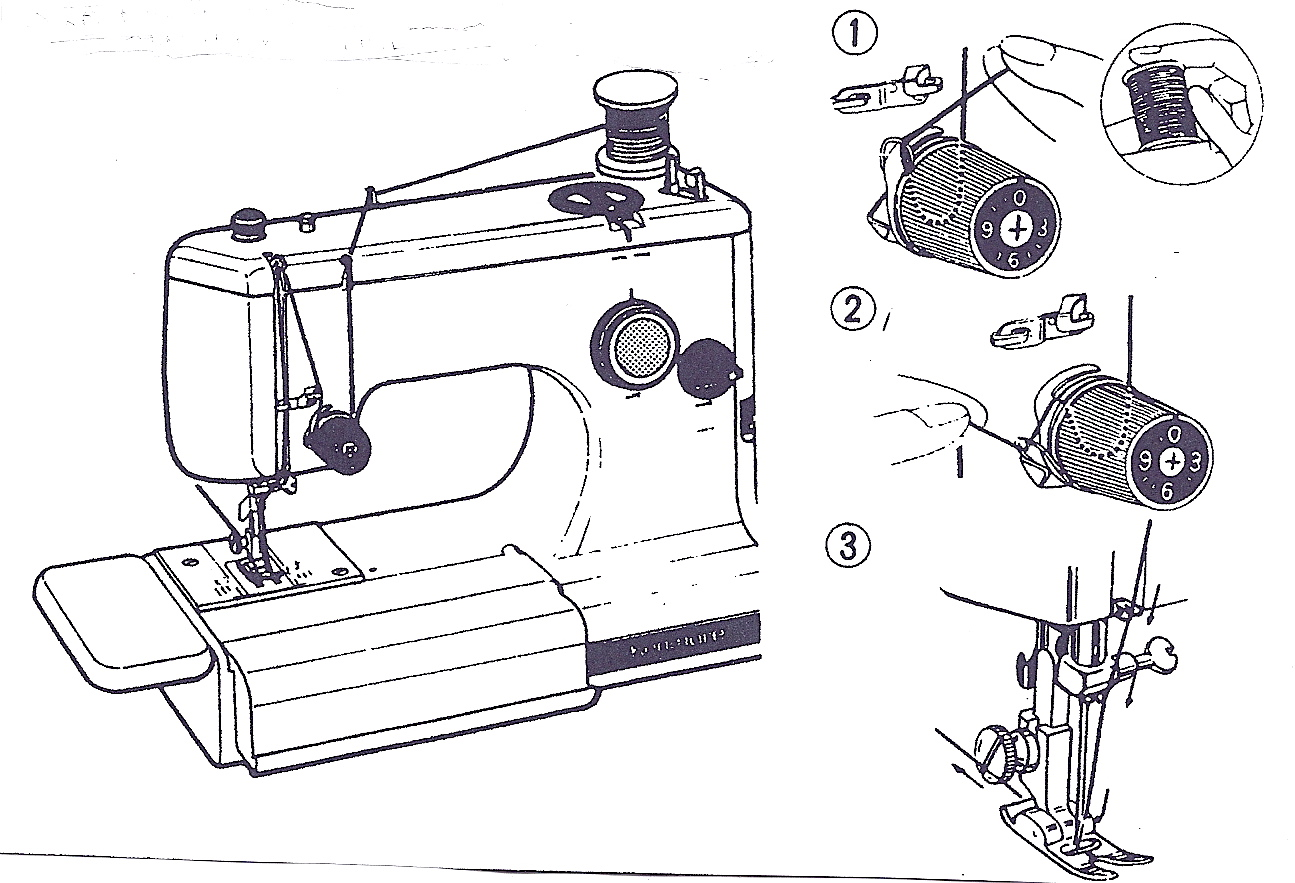 threading sewing machine
