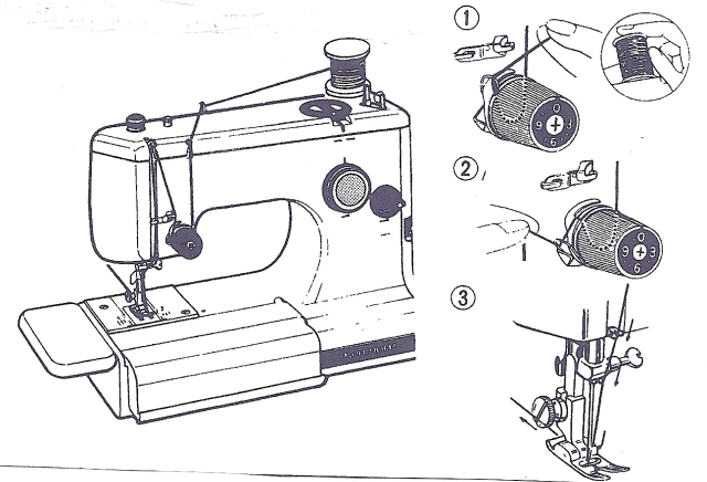 Sears Kenmore 158.10401 (Model 1040) Sewing Machine