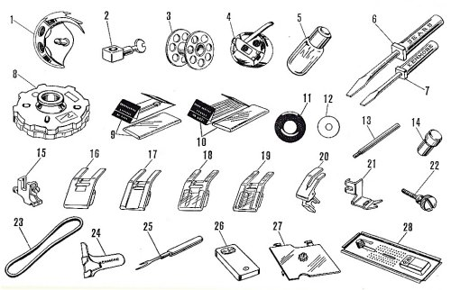 Kenmore Model Kenmore Sewing Machine Parts Diagram