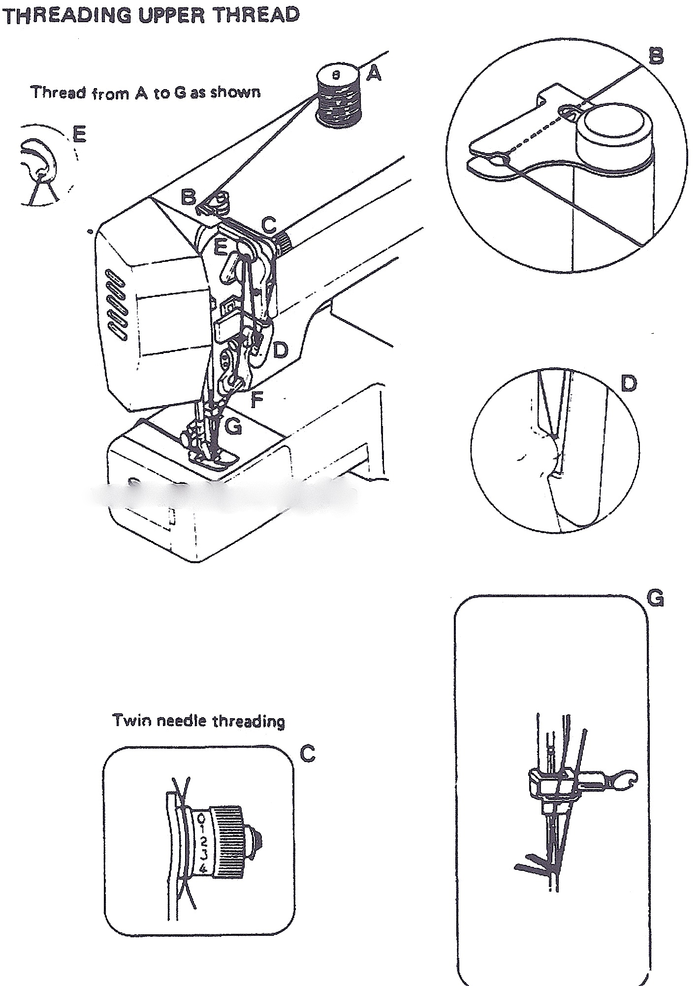 Vintage Sewing Machine Threading Guides | Stitch Nerd