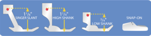 Sewing Machine Shank Sizes