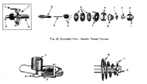Upper Tension Unit Assembly