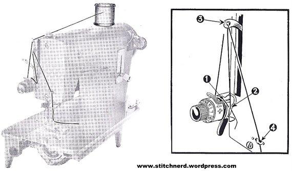 lavender kenmore sewing machine  148 281   u2013 a review